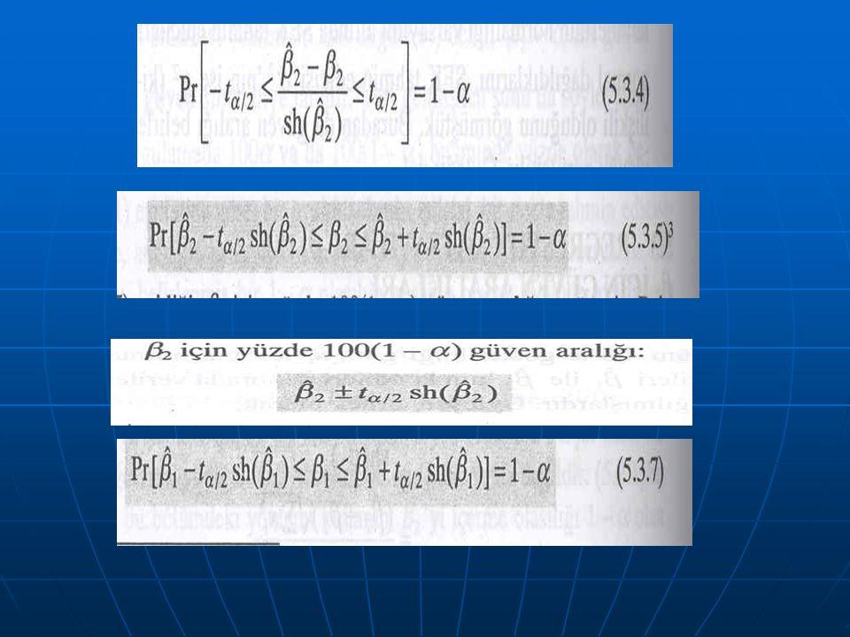 σ 2 için %95 güven aralığı şöyledir : σ 2 için %95 güven aralığı şöyledir : 19.2347 ≤ σ2 ≤ 154.7336 19.2347 ≤ σ2 ≤ 154.7336 Şayet sorulan β2 aralıgı veya ortalama deger degilde sadece ve sadece varyans degerinin güven aralıgı ise güven aralıgı ise
