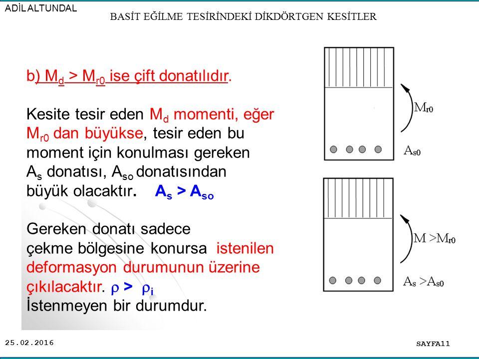 25.02.2016 SAYFA11 ADİL ALTUNDAL BASİT EĞİLME TESİRİNDEKİ DİKDÖRTGEN KESİTLER b) M d > M r0 ise çift donatılıdır. Kesite tesir eden M d momenti, eğer