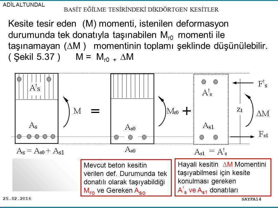 25.02.2016 Kesite tesir eden (M) momenti, istenilen deformasyon durumunda tek donatıyla taşınabilen M r0 momenti ile taşınamayan (  M ) momentinin to