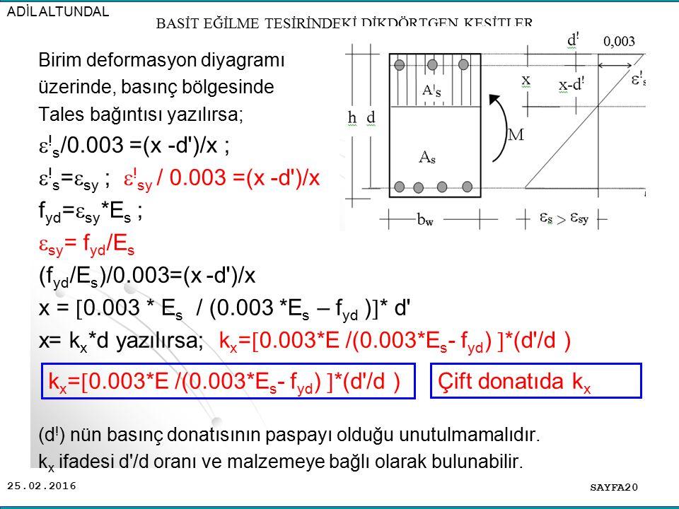 25.02.2016 Birim deformasyon diyagramı üzerinde, basınç bölgesinde Tales bağıntısı yazılırsa;  ! s /0.003 =(x -d')/x ;  ! s =  sy ;  ! sy / 0.003