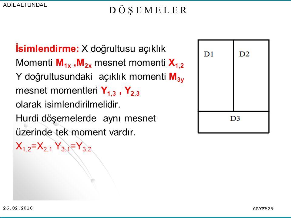 26.02.2016 İsimlendirme: X doğrultusu açıklık Momenti M 1x,M 2x mesnet momenti X 1,2 Y doğrultusundaki açıklık momenti M 3y mesnet momentleri Y 1,3, Y 2,3 olarak isimlendirilmelidir.