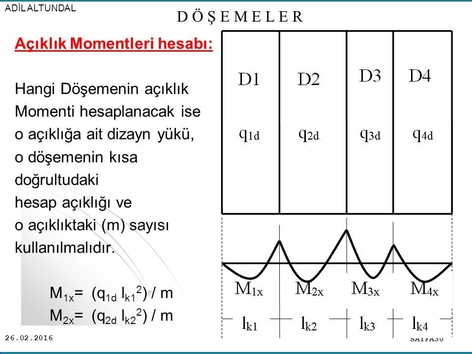 26.02.2016 Açıklık Momentleri hesabı: Hangi Döşemenin açıklık Momenti hesaplanacak ise o açıklığa ait dizayn yükü, o döşemenin kısa doğrultudaki hesap açıklığı ve o açıklıktaki (m) sayısı kullanılmalıdır.