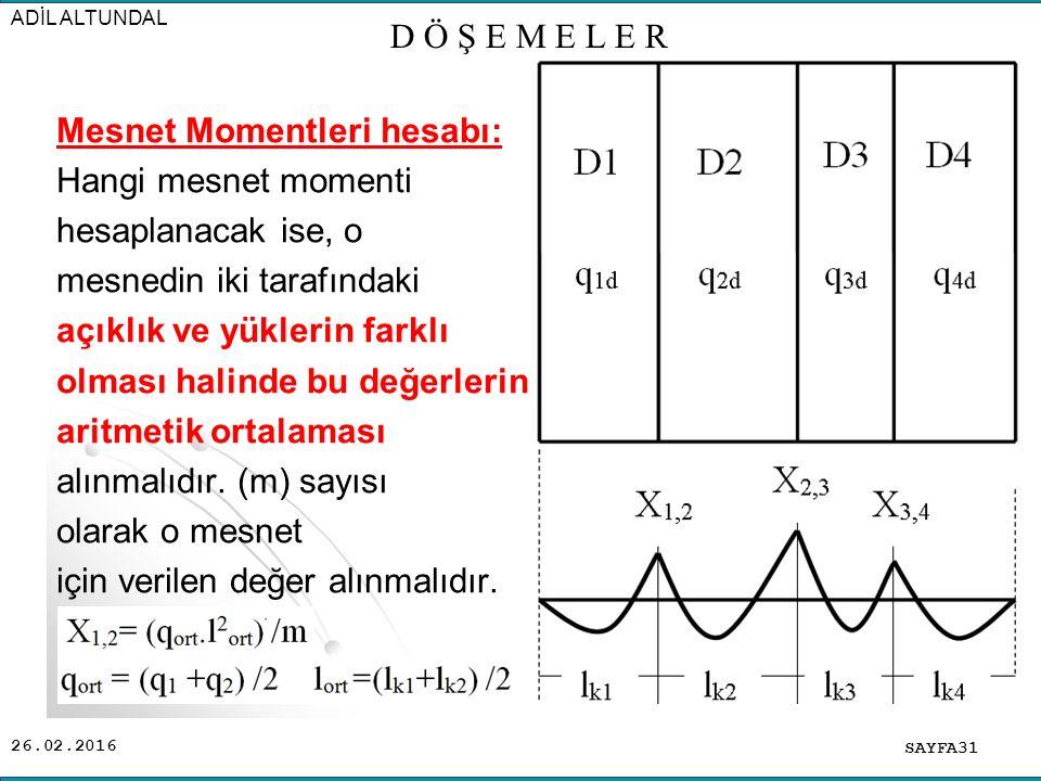 26.02.2016 Mesnet Momentleri hesabı: Hangi mesnet momenti hesaplanacak ise, o mesnedin iki tarafındaki açıklık ve yüklerin farklı olması halinde bu değerlerin aritmetik ortalaması alınmalıdır.