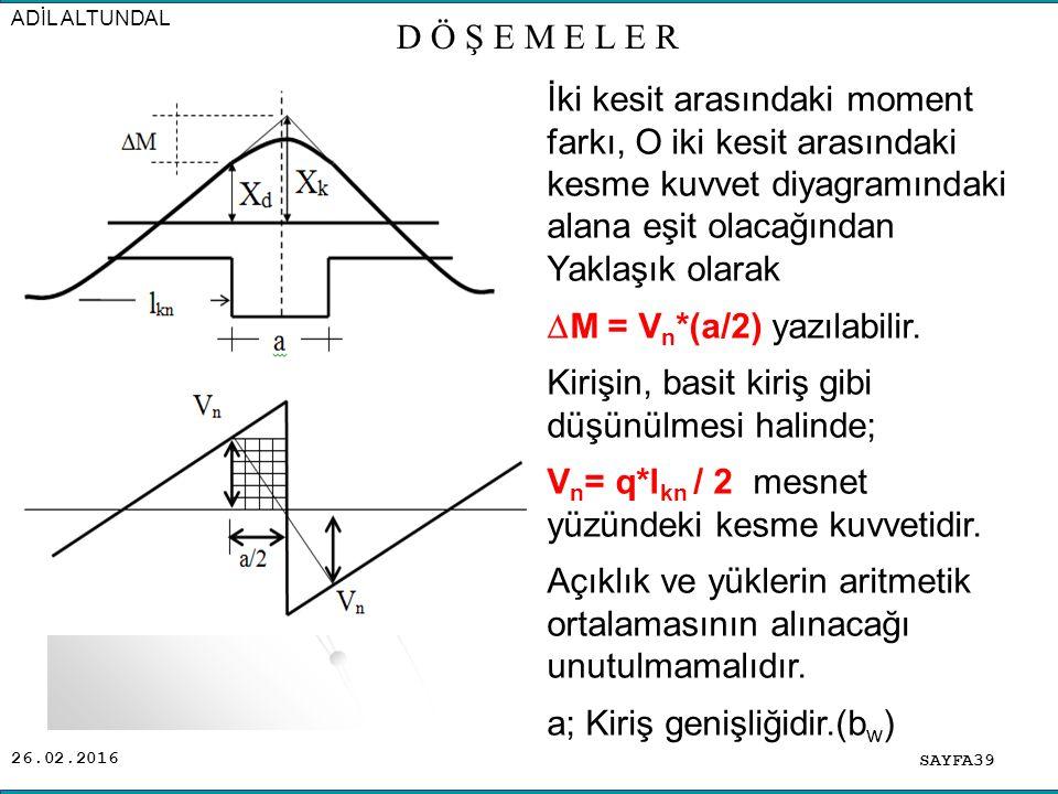 26.02.2016 SAYFA39 ADİL ALTUNDAL D Ö Ş E M E L E R İki kesit arasındaki moment farkı, O iki kesit arasındaki kesme kuvvet diyagramındaki alana eşit olacağından Yaklaşık olarak  M = V n *(a/2) yazılabilir.