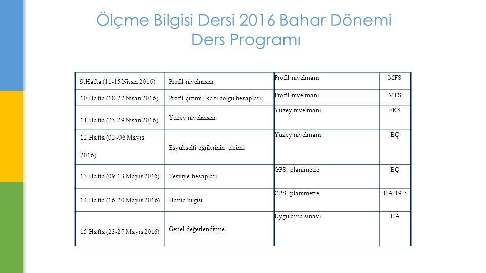 Ölçme Bilgisi Dersi 2016 Bahar Dönemi Ders Programı 9.Hafta (11-15 Nisan 2016)Profil nivelmanı MFS 10.Hafta (18-22 Nisan 2016)Profil çizimi, kazı dolg