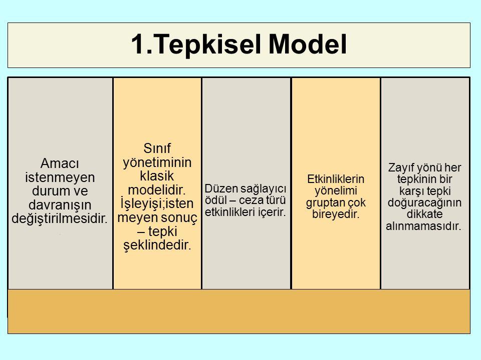 1.Tepkisel Model Amacı istenmeyen durum ve davranışın değiştirilmesidir.. Sınıf yönetiminin klasik modelidir. İşleyişi;isten meyen sonuç – tepki şekli