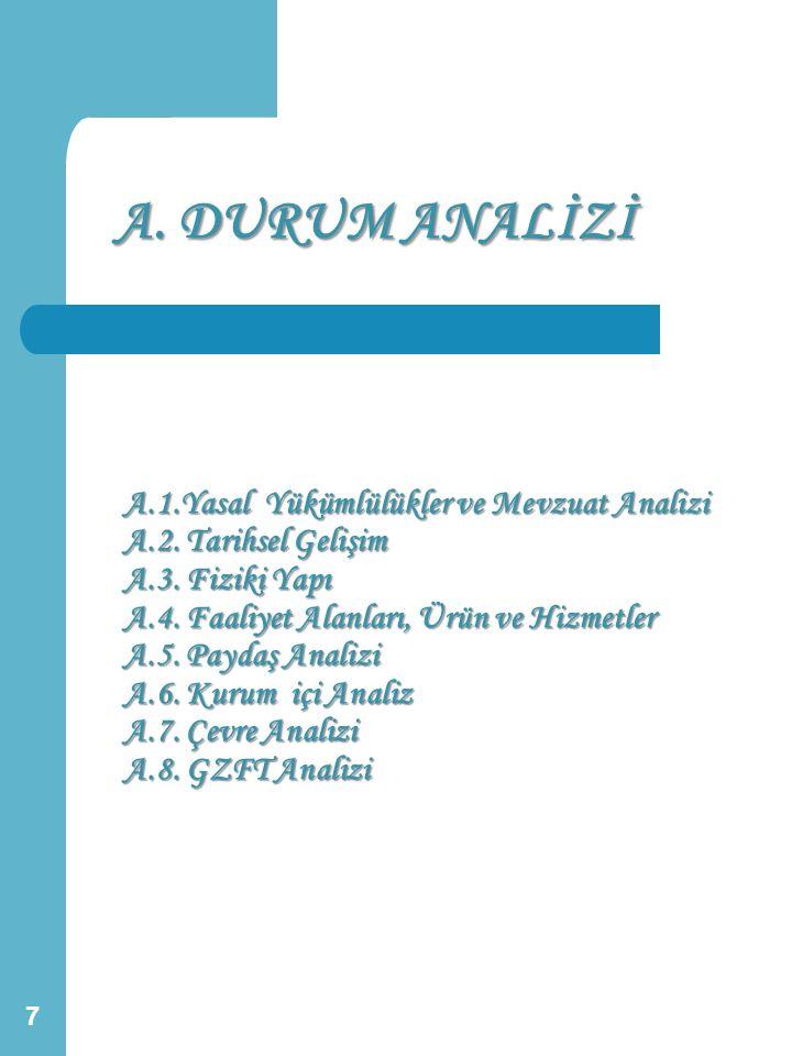 A. DURUM ANALİZİ 7 A.1.Yasal Yükümlülükler ve Mevzuat Analizi A.2. Tarihsel Gelişim A.3. Fiziki Yapı A.4. Faaliyet Alanları, Ürün ve Hizmetler A.5. Pa