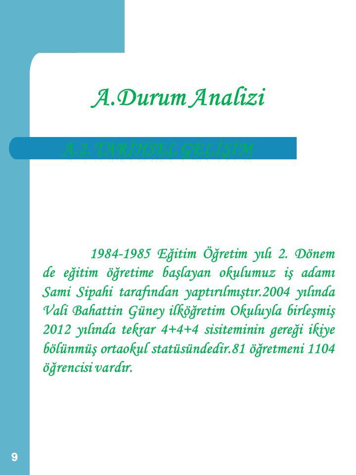 A.Durum Analizi 9 1984-1985 Eğitim Öğretim yılı 2. Dönem de eğitim öğretime başlayan okulumuz iş adamı Sami Sipahi tarafından yaptırılmıştır.2004 yılı