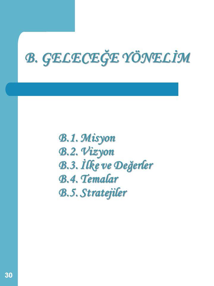 B. GELECEĞE YÖNELİM 30 B.1. Misyon B.2. Vizyon B.3. İlke ve Değerler B.4. Temalar B.5. Stratejiler