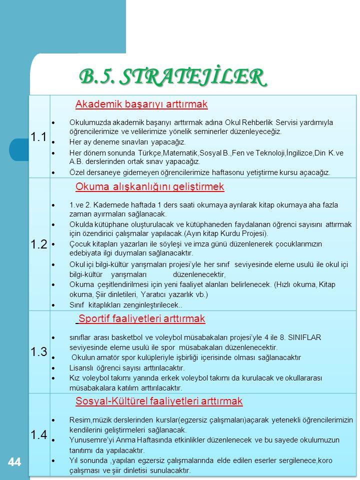 B.5. STRATEJİLER 44