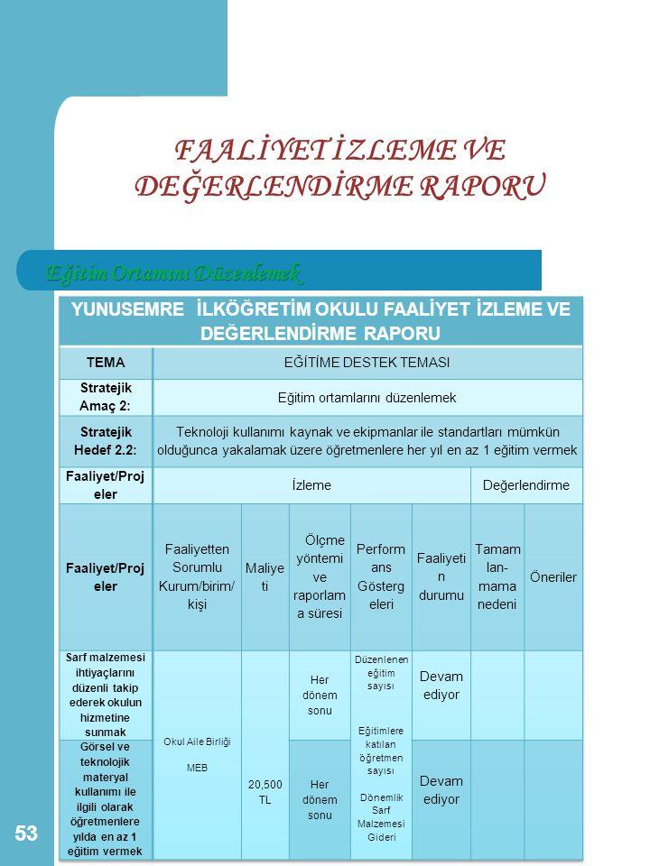 FAALİYET İZLEME VE DEĞERLENDİRME RAPORU Eğitim Ortamını Düzenlemek 53
