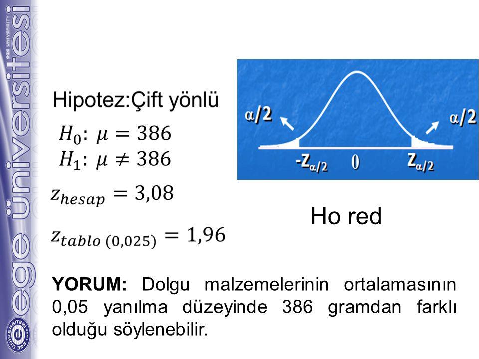33 Ho red YORUM: Dolgu malzemelerinin ortalamasının 0,05 yanılma düzeyinde 386 gramdan farklı olduğu söylenebilir.