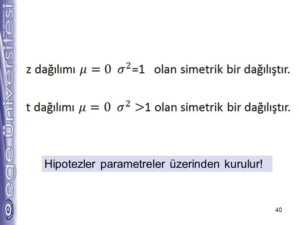 40 Hipotezler parametreler üzerinden kurulur!