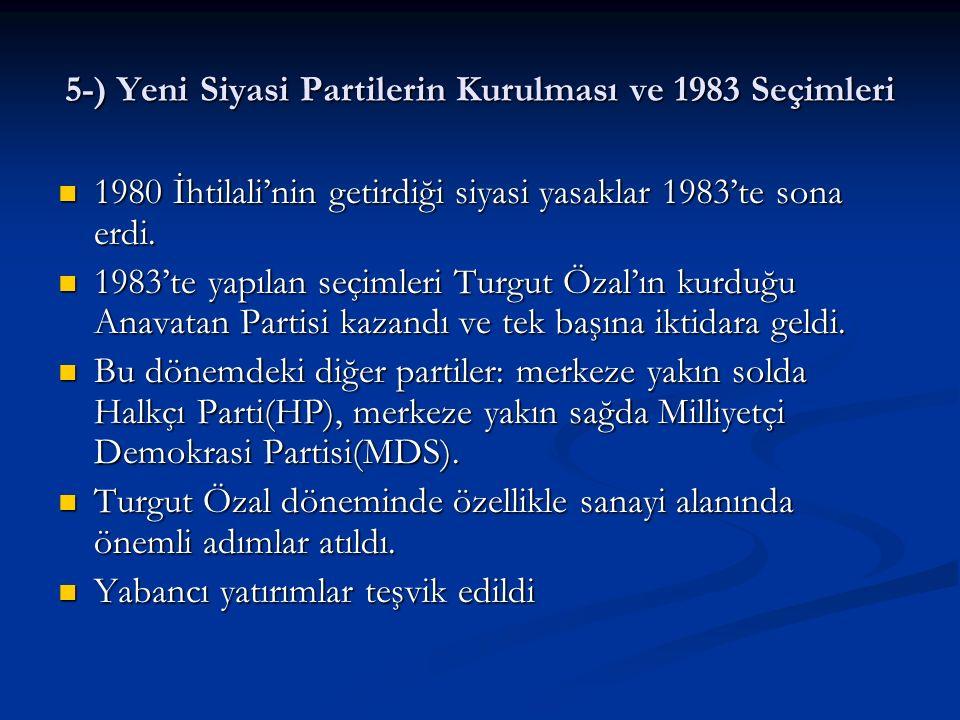 5-) Yeni Siyasi Partilerin Kurulması ve 1983 Seçimleri 1980 İhtilali'nin getirdiği siyasi yasaklar 1983'te sona erdi. 1980 İhtilali'nin getirdiği siya