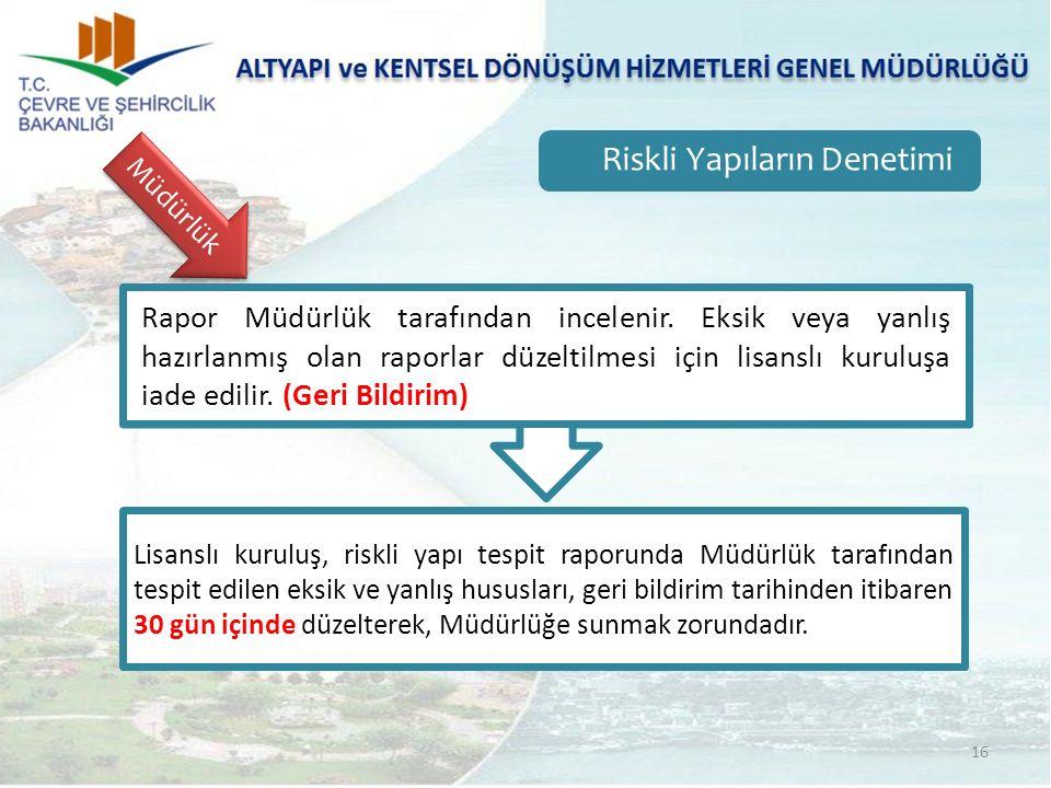 Riskli Yapıların Denetimi Rapor Müdürlük tarafından incelenir.