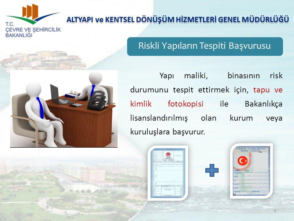 Riskli Yapıların Tespiti Başvurusu 9 Yapı maliki, binasının risk durumunu tespit ettirmek için, tapu ve kimlik fotokopisi ile Bakanlıkça lisanslandırılmış olan kurum veya kuruluşlara başvurur.