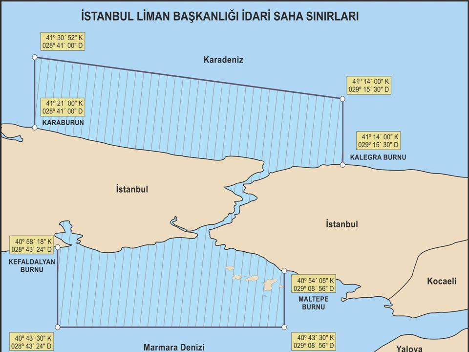 SCOPE OF AUTHORITY YETKİ SAHASI