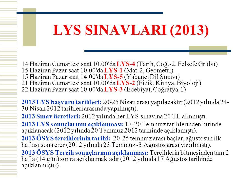 LYS SINAVLARI (2013) 14 Haziran Cumartesi saat 10.00 da LYS-4 (Tarih, Coğ.-2, Felsefe Grubu) 15 Haziran Pazar saat 10.00 da LYS-1 (Mat-2, Geometri) 15 Haziran Pazar saat 14.00 da LYS-5 (Yabancı Dil Sınavı) 21 Haziran Cumartesi saat 10.00 da LYS-2 (Fizik, Kimya, Biyoloji) 22 Haziran Pazar saat 10.00 da LYS-3 (Edebiyat, Coğrafya-1) 2013 LYS başvuru tarihleri: 20-25 Nisan arası yapılacaktır (2012 yılında 24- 30 Nisan 2012 tarihleri arasında yapılmıştı).
