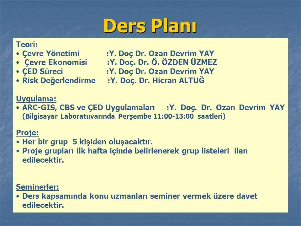 Ders Planı Teori: Çevre Yönetimi :Y. Doç Dr. Ozan Devrim YAY Çevre Ekonomisi :Y.