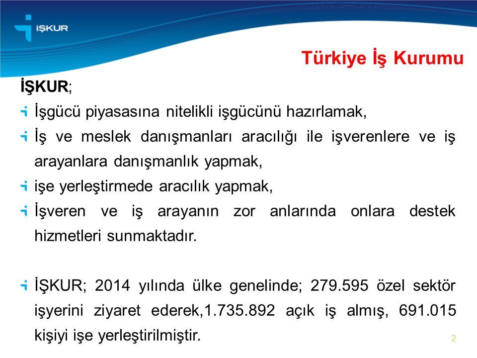 Türkiye'nin nüfusu: 77.695.904 (%49,8 Kadın, %50,2 Erkek) 15-64 Yaş Aralığındaki Nüfus: 52.640.512 (%67,8) İstanbul Nüfusu: 14.377.018 (%49,8 Kadın, %50,2 Erkek) 15-64 Yaş Aralığındaki İstanbul Nüfus: 10.243.634 (%71,3) Türkiye'de her yıl ortalama 750-800 bin kişi çalışabilir nüfusa dahil olmaktadır.