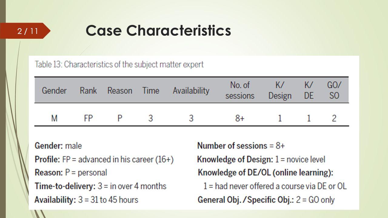 Case Characteristics 2 / 11