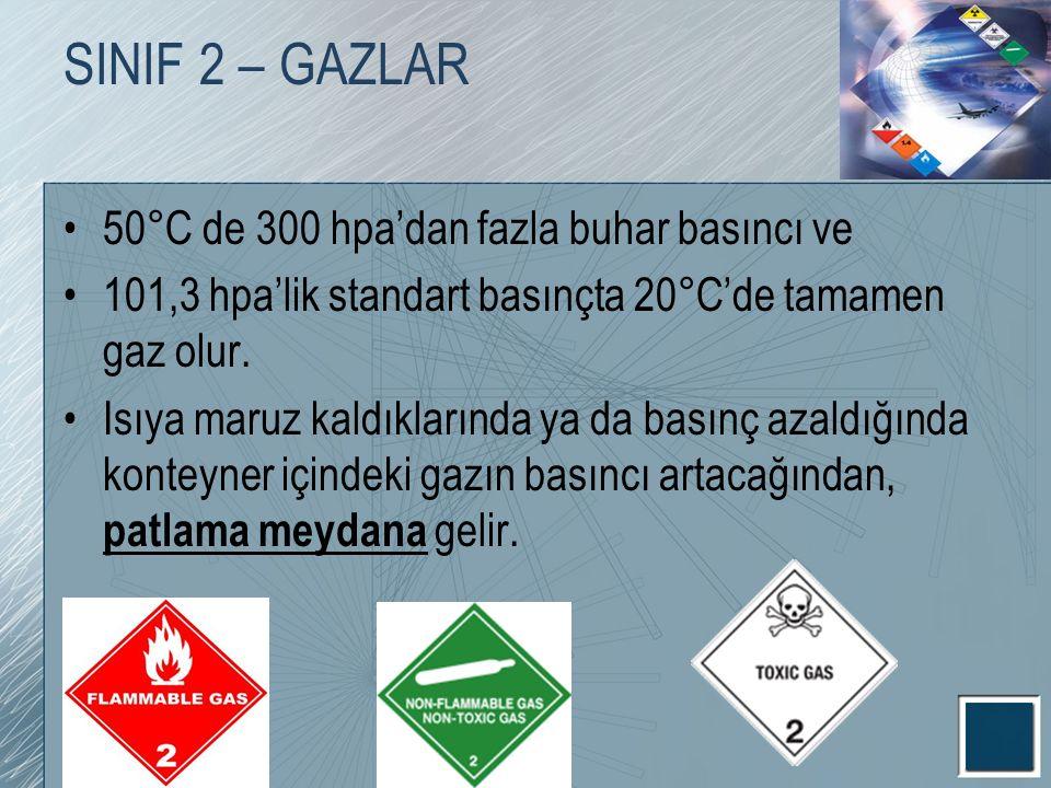 SINIF 2 – GAZLAR 50°C de 300 hpa'dan fazla buhar basıncı ve 101,3 hpa'lik standart basınçta 20°C'de tamamen gaz olur. Isıya maruz kaldıklarında ya da