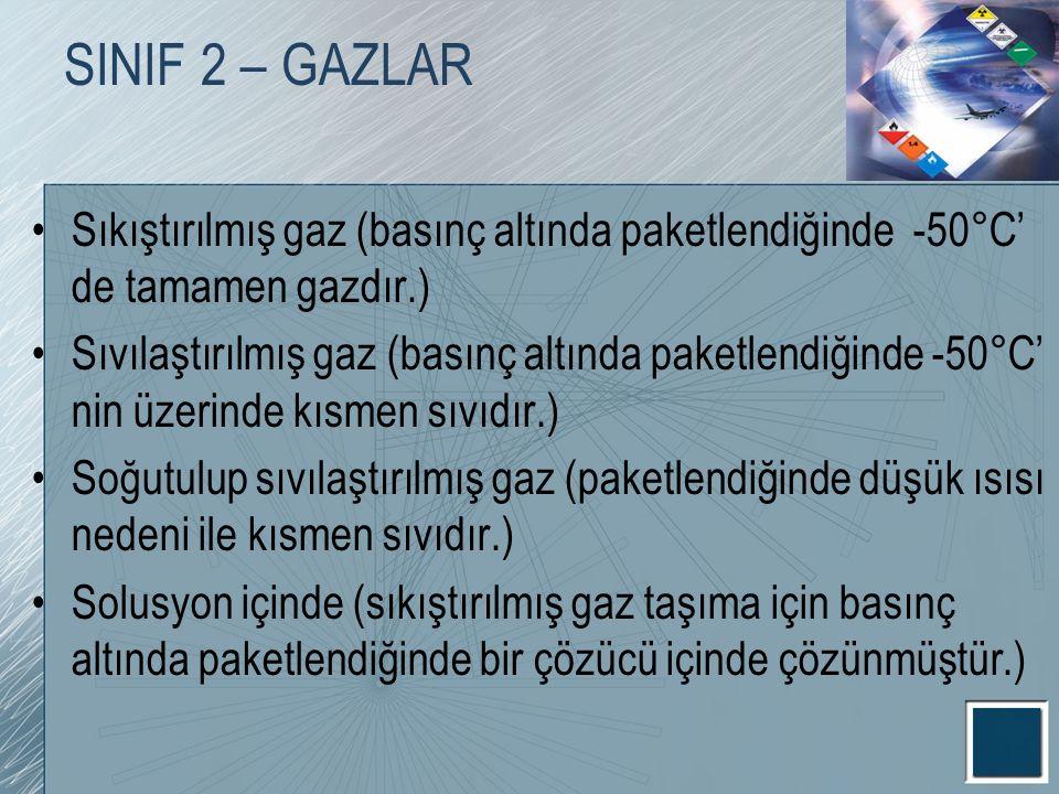 SINIF 2 – GAZLAR Sıkıştırılmış gaz (basınç altında paketlendiğinde -50°C' de tamamen gazdır.) Sıvılaştırılmış gaz (basınç altında paketlendiğinde -50°