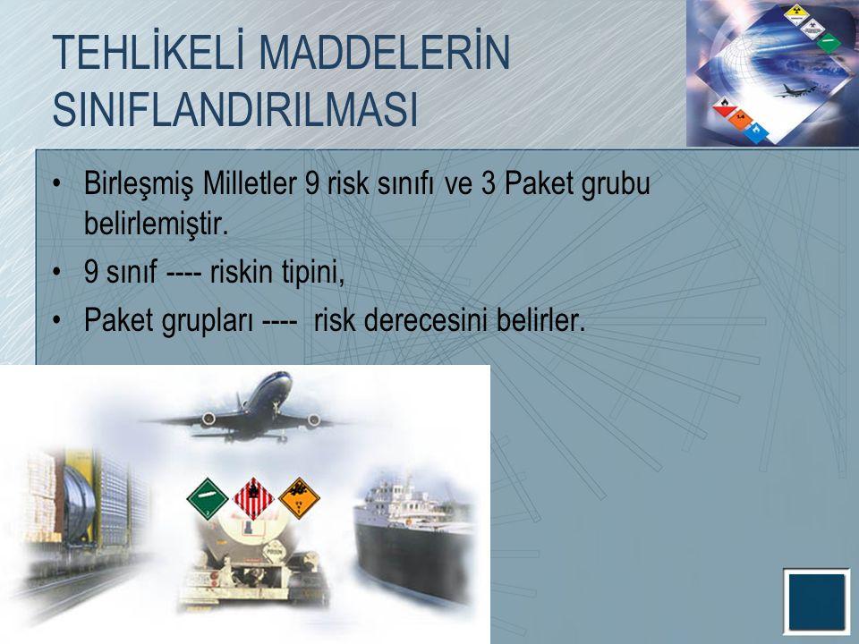 TEHLİKELİ MADDELERİN SINIFLANDIRILMASI Birleşmiş Milletler 9 risk sınıfı ve 3 Paket grubu belirlemiştir. 9 sınıf ---- riskin tipini, Paket grupları --