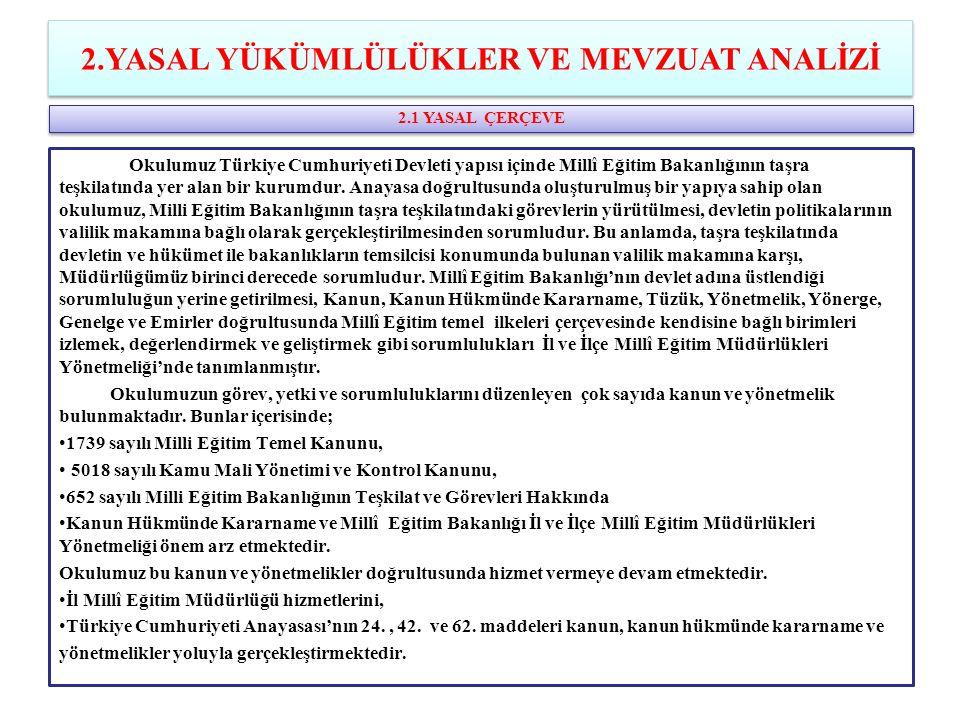 2.YASAL YÜKÜMLÜLÜKLER VE MEVZUAT ANALİZİ Okulumuz Türkiye Cumhuriyeti Devleti yapısı içinde Millî Eğitim Bakanlığının taşra teşkilatında yer alan bir