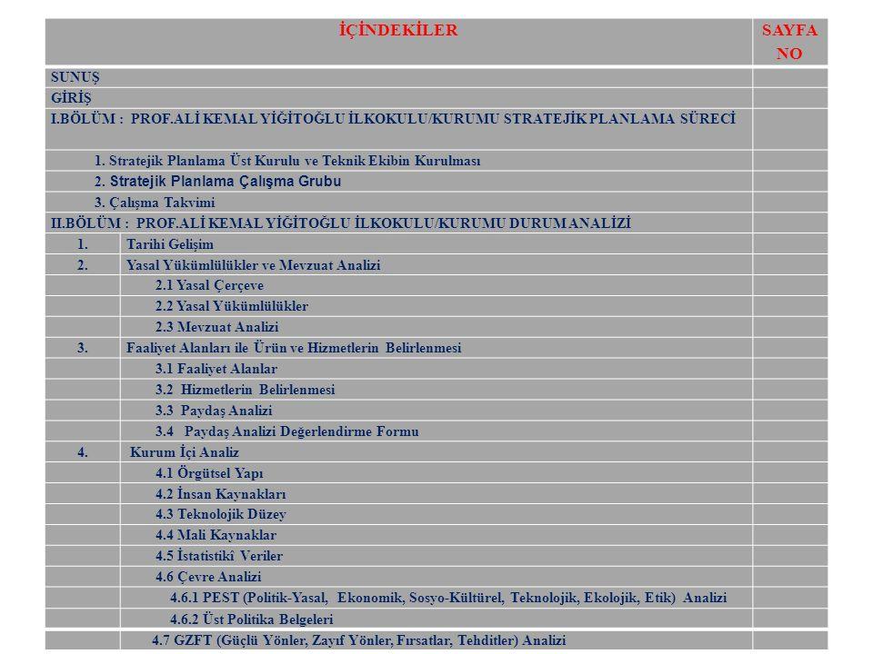 2.YASAL YÜKÜMLÜLÜKLER VE MEVZUAT ANALİZİ Okulumuz Türkiye Cumhuriyeti Devleti yapısı içinde Millî Eğitim Bakanlığının taşra teşkilatında yer alan bir kurumdur.