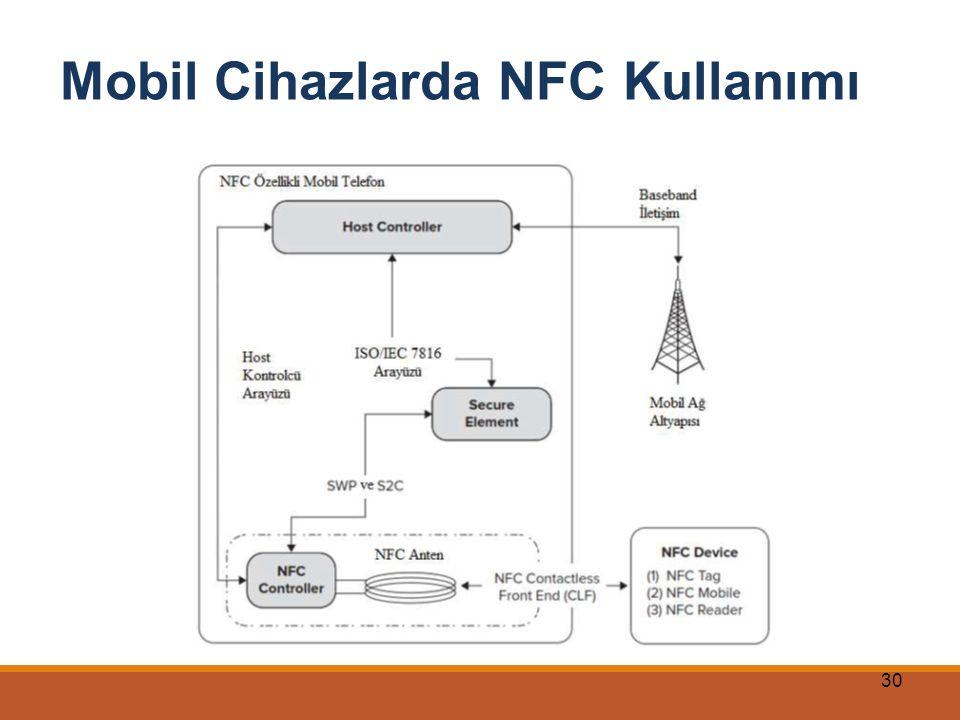 30 Mobil Cihazlarda NFC Kullanımı