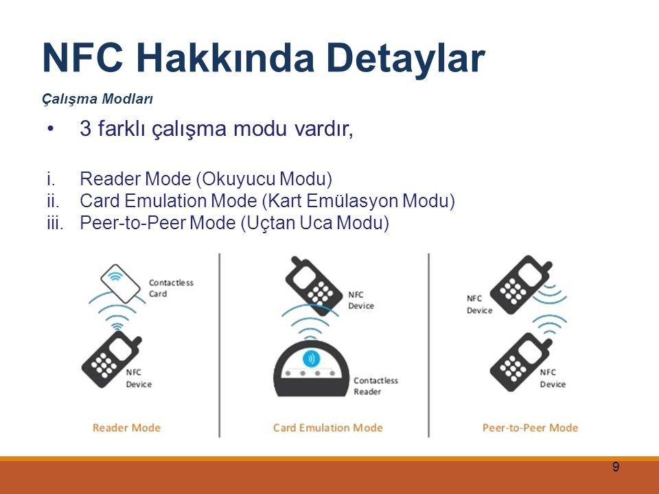 10 NFC Hakkında Detaylar Reader/Writer Mode (Okuyucu/Yazıcı Mod) NFC özellikli cihaz başka bir akıllı karta okuyucu gibi erişecek moddadır, Bu modda NFC cihazı pasif NFC etiketindeki bilgileri okuyup, NFC etikete yazabilecek şekilde çalışmaktadır, Genellikle NDEF (Data Exchange Format)ve RTD (Record Type Definition) mesaj formatları kullanılır
