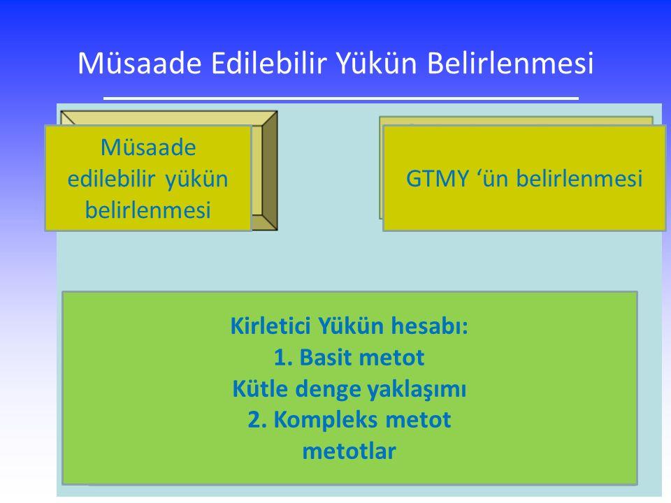 Müsaade Edilebilir Yükün Belirlenmesi Müsaade edilebilir yükün belirlenmesi GTMY 'ün belirlenmesi Kirletici Yükün hesabı: 1. Basit metot Kütle denge y