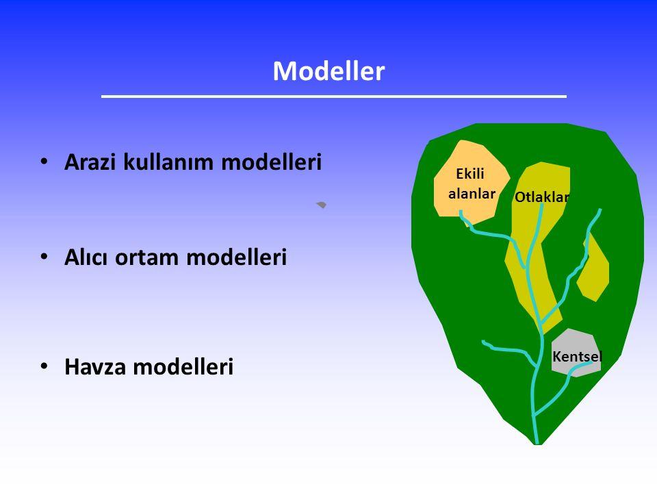 Modeller Arazi kullanım modelleri Alıcı ortam modelleri Havza modelleri Ekili alanlar Otlaklar Kentsel Ekili alanlar Kentsel Otlaklar