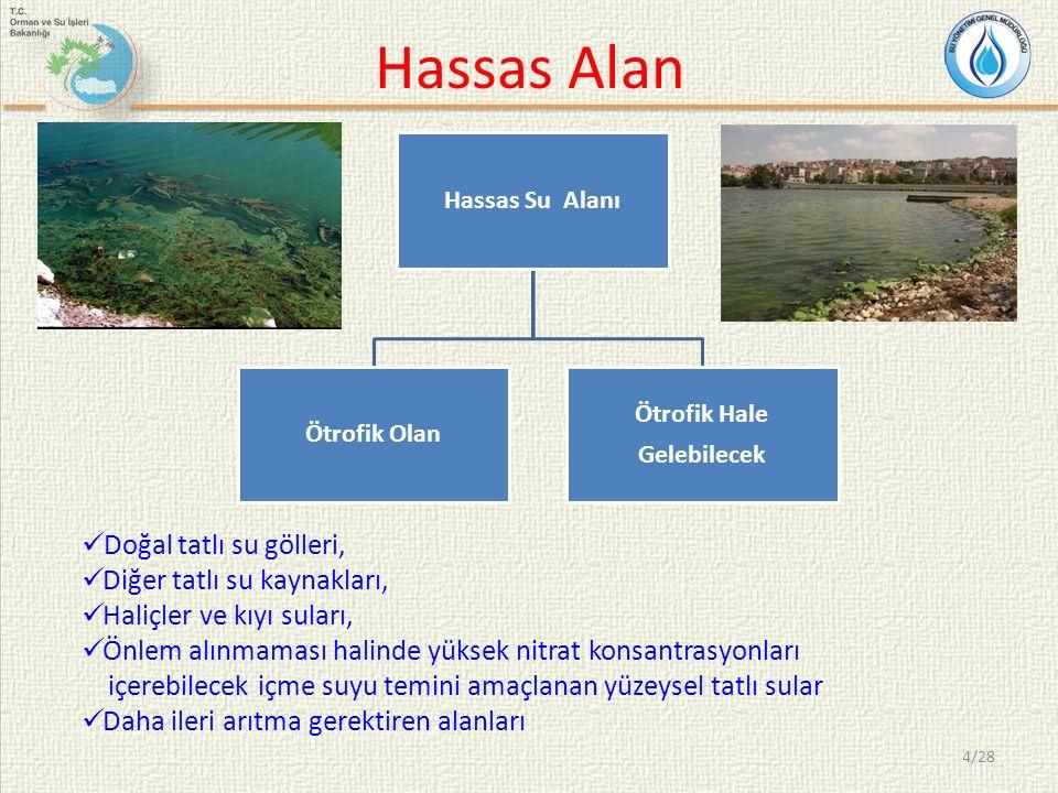 Hassas Su Alanı Ötrofik Olan Ötrofik Hale Gelebilecek Doğal tatlı su gölleri, Diğer tatlı su kaynakları, Haliçler ve kıyı suları, Önlem alınmaması hal