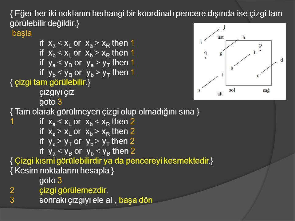 { Eğer her iki noktanın herhangi bir koordinatı pencere dışında ise çizgi tam görülebilir değildir.} başla if x a x R then 1 if x b x R then 1 if y a y T then 1 if y b y T then 1 { çizgi tam görülebilir.} çizgiyi çiz goto 3 { Tam olarak görülmeyen çizgi olup olmadığını sına } 1if x a < x L or x b < x R then 2 if x a > x L or x b > x R then 2 if y a > y T or y b > y T then 2 if y a < y B or y b < y B then 2 { Çizgi kısmi görülebilirdir ya da pencereyi kesmektedir.} { Kesim noktalarını hesapla } goto 3 2 çizgi görülemezdir.