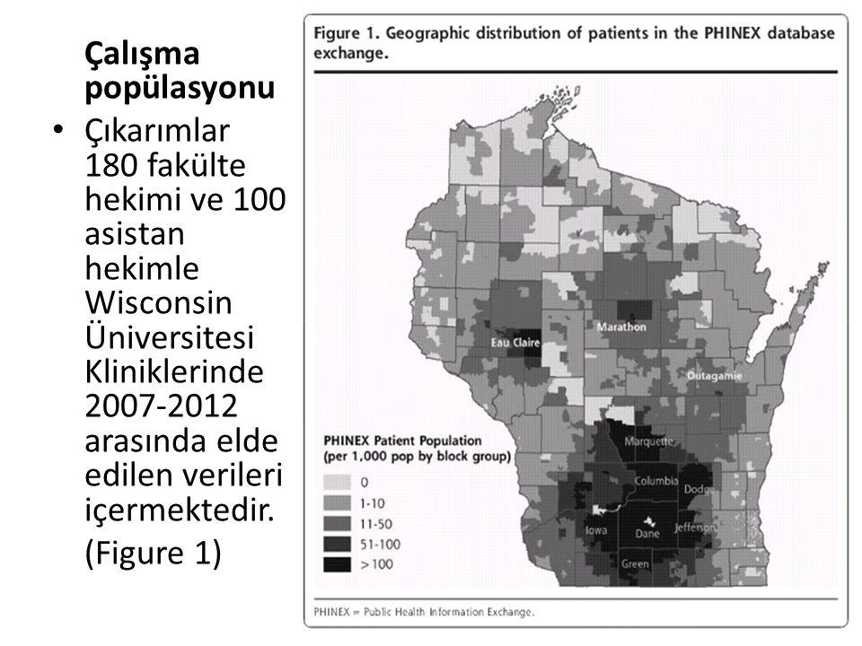 Çalışma popülasyonu Çıkarımlar 180 fakülte hekimi ve 100 asistan hekimle Wisconsin Üniversitesi Kliniklerinde 2007-2012 arasında elde edilen verileri