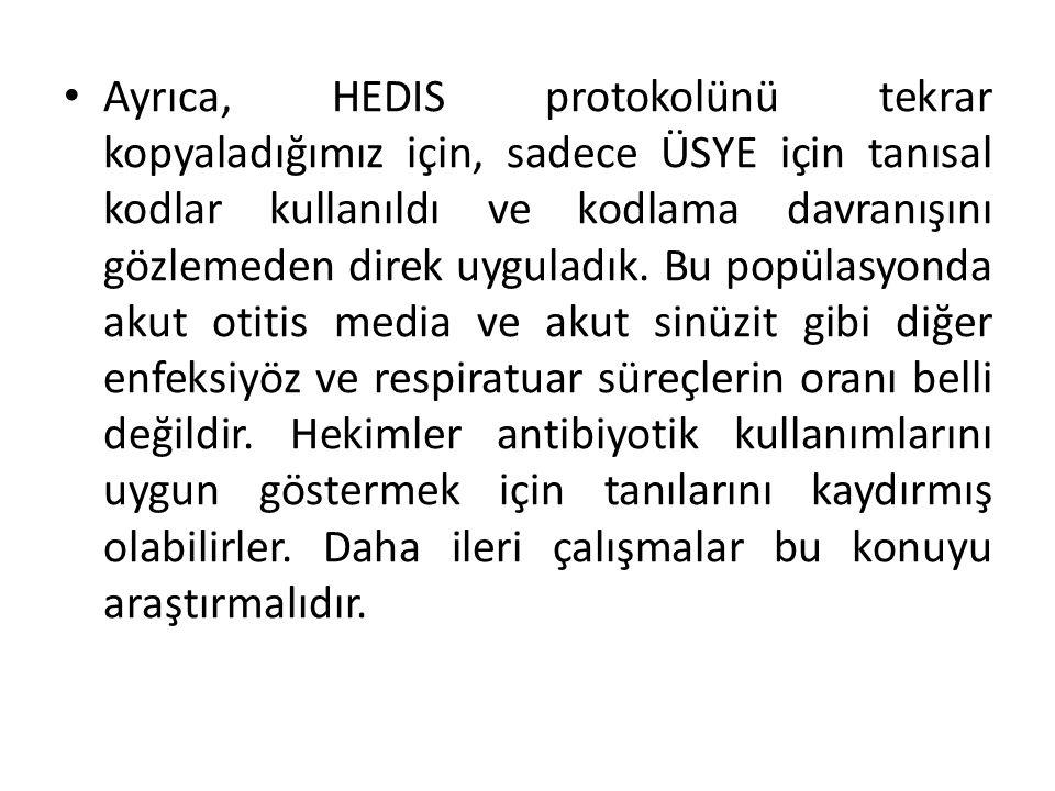 Ayrıca, HEDIS protokolünü tekrar kopyaladığımız için, sadece ÜSYE için tanısal kodlar kullanıldı ve kodlama davranışını gözlemeden direk uyguladık. Bu