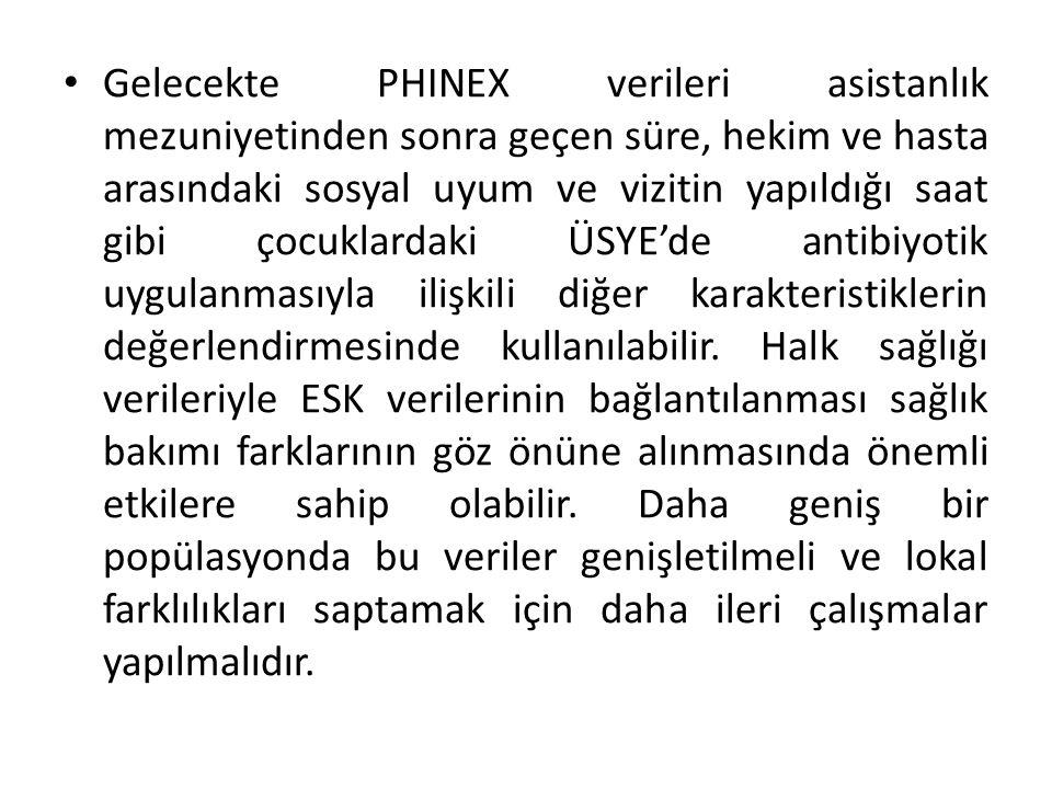 Gelecekte PHINEX verileri asistanlık mezuniyetinden sonra geçen süre, hekim ve hasta arasındaki sosyal uyum ve vizitin yapıldığı saat gibi çocuklardak