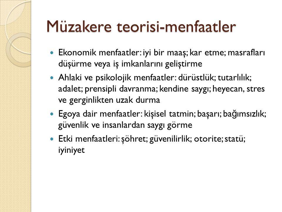 Müzakere teorisi-menfaatler Ekonomik menfaatler: iyi bir maaş; kar etme; masrafları düşürme veya iş imkanlarını geliştirme Ahlaki ve psikolojik menfaa