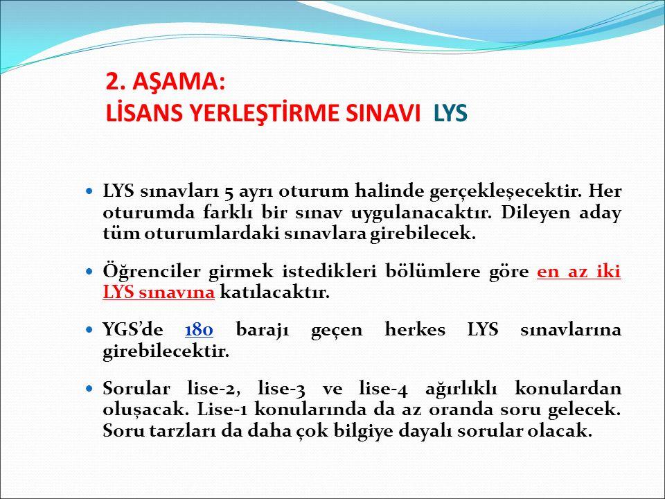 2. AŞAMA: LİSANS YERLEŞTİRME SINAVI LYS LYS sınavları 5 ayrı oturum halinde gerçekleşecektir. Her oturumda farklı bir sınav uygulanacaktır. Dileyen ad