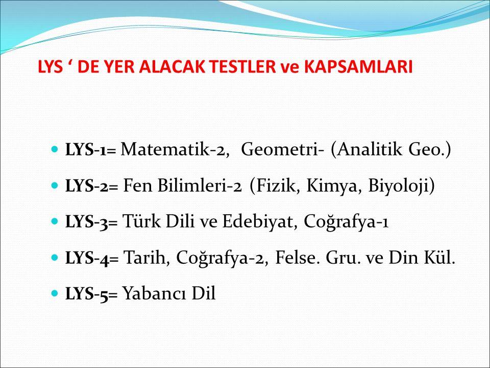 LYS ' DE YER ALACAK TESTLER ve KAPSAMLARI LYS-1= Matematik-2, Geometri- (Analitik Geo.) LYS-2= Fen Bilimleri-2 (Fizik, Kimya, Biyoloji) LYS-3= Türk Dili ve Edebiyat, Coğrafya-1 LYS-4= Tarih, Coğrafya-2, Felse.