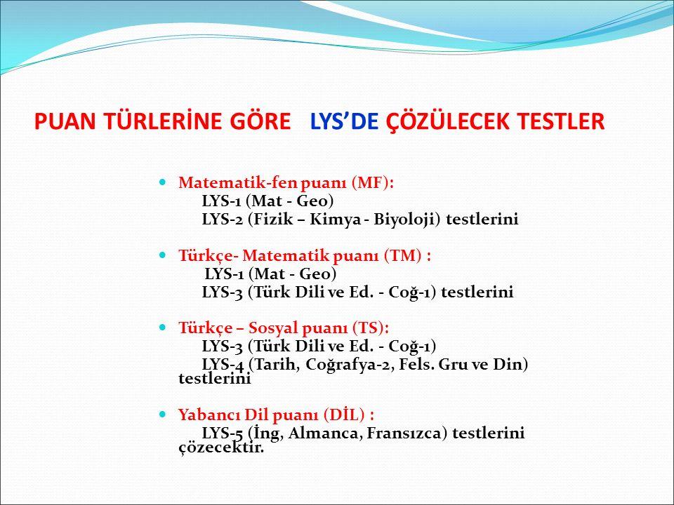 PUAN TÜRLERİNE GÖRE LYS'DE ÇÖZÜLECEK TESTLER Matematik-fen puanı (MF): LYS-1 (Mat - Geo) LYS-2 (Fizik – Kimya - Biyoloji) testlerini Türkçe- Matematik
