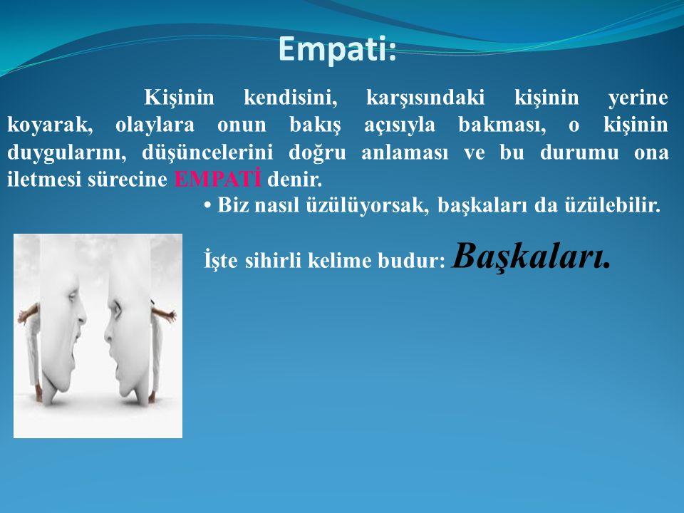 Empati: Kişinin kendisini, karşısındaki kişinin yerine koyarak, olaylara onun bakış açısıyla bakması, o kişinin duygularını, düşüncelerini doğru anlam