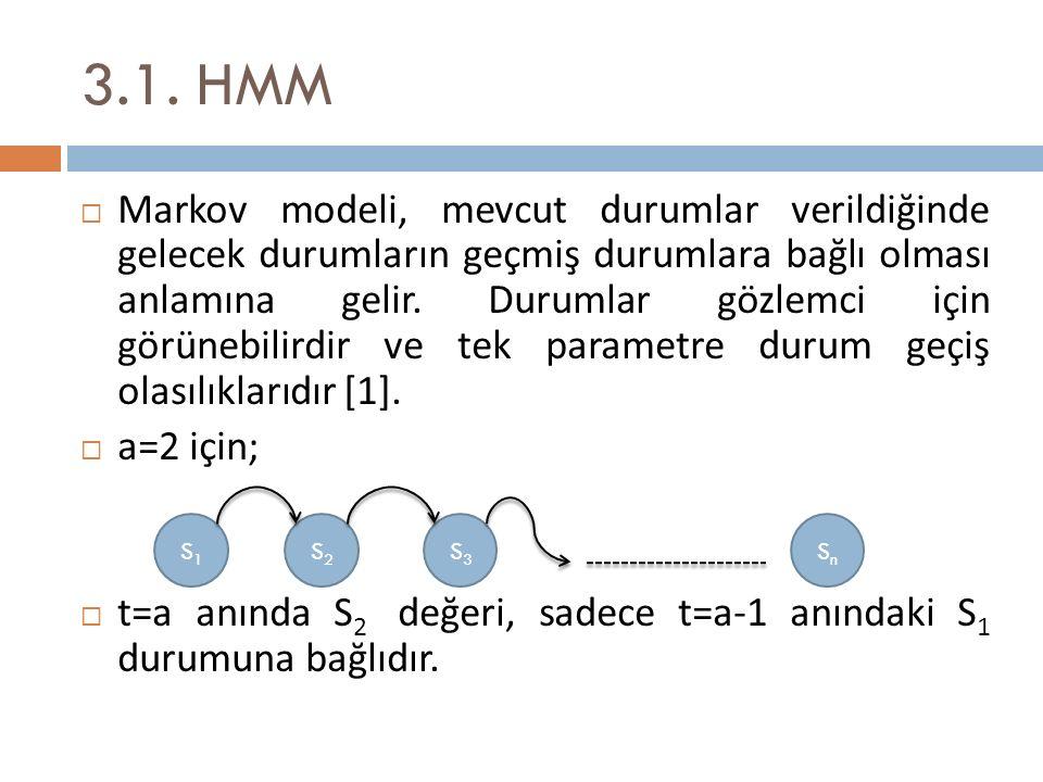 3.1. HMM  Markov modeli, mevcut durumlar verildiğinde gelecek durumların geçmiş durumlara bağlı olması anlamına gelir. Durumlar gözlemci için görüneb