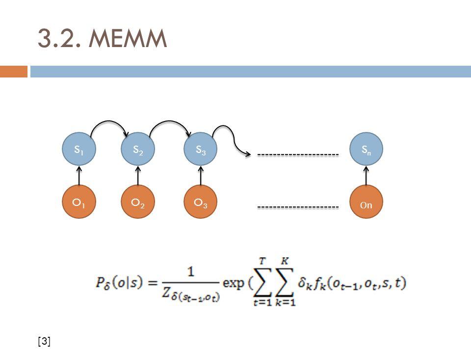 3.2. MEMM S1S1 S2S2 S3S3 SnSn O1O1 O2O2 O3O3 On [3]