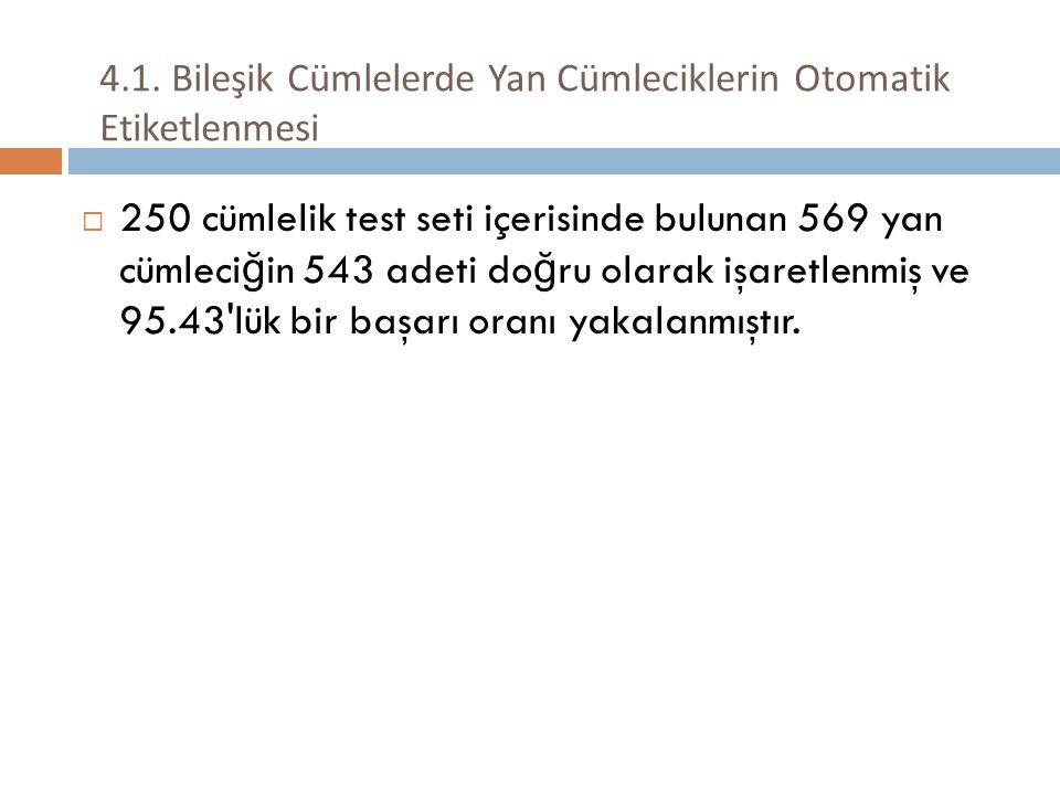  250 cümlelik test seti içerisinde bulunan 569 yan cümleci ğ in 543 adeti do ğ ru olarak işaretlenmiş ve 95.43 lük bir başarı oranı yakalanmıştır.