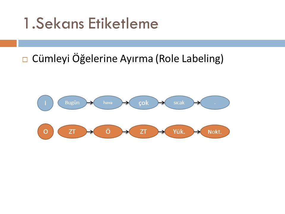 1.Sekans Etiketleme  Cümleyi Öğelerine Ayırma (Role Labeling) ZTÖ Yük.