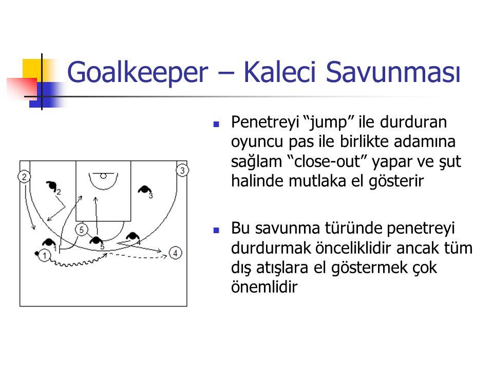 Goalkeeper – Kaleci Savunması Penetreyi jump ile durduran oyuncu pas ile birlikte adamına sağlam close-out yapar ve şut halinde mutlaka el gösterir Bu savunma türünde penetreyi durdurmak önceliklidir ancak tüm dış atışlara el göstermek çok önemlidir