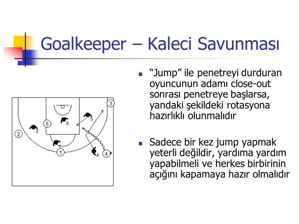 Goalkeeper – Kaleci Savunması Jump ile penetreyi durduran oyuncunun adamı close-out sonrası penetreye başlarsa, yandaki şekildeki rotasyona hazırlıklı olunmalıdır Sadece bir kez jump yapmak yeterli değildir, yardıma yardım yapabilmeli ve herkes birbirinin açığını kapamaya hazır olmalıdır